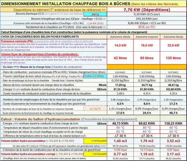 Calcul puissance radiateur chauffage central simple - Calcul installation chauffage central ...