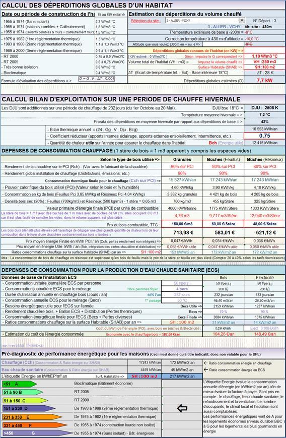 Programme calcul chauffage bois a buches hydro for Calcul de puissance chauffage