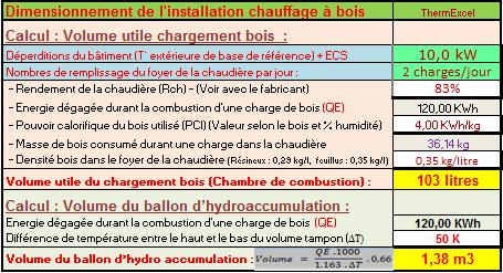Chauffage bois securite thermique dipositif securite - Calcul puissance chambre froide ...