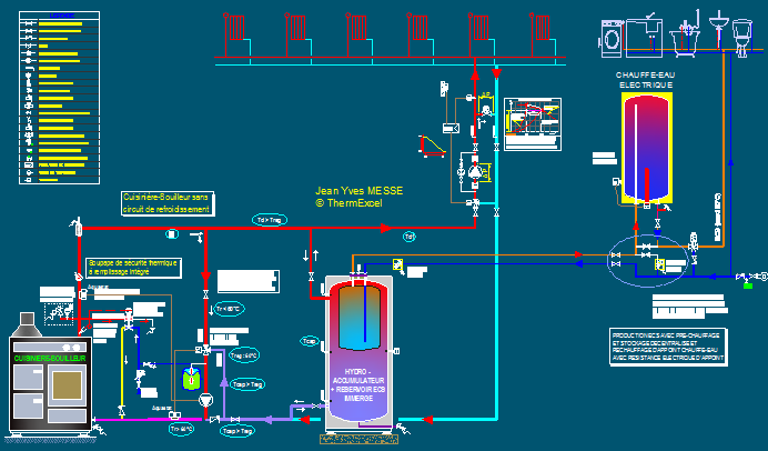 Radiateur eau pac for Branchement radiateur chauffage central